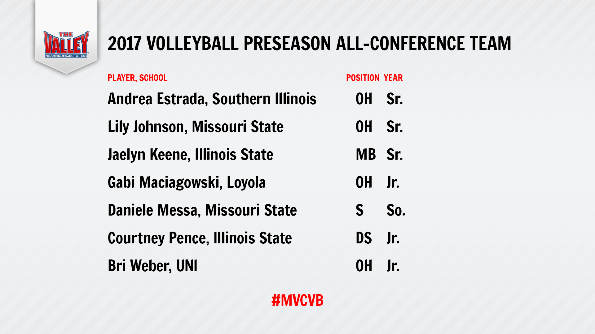 Player Volleyball Awards: Missouri Valley Conference Preseason Player awards
