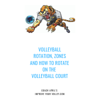 Volleyball Rotation, Zones and How To Rotate on the Court